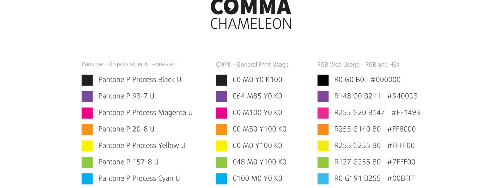 The Comma Chameleon brand style guide includes colour swatches.