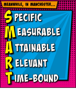 Specific. Measurable. Attainable. Relevant. Time-bound.