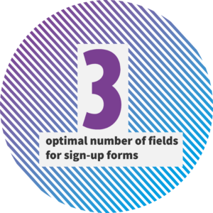 The optimal number of sign-up form fields is 3