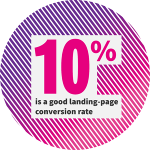 10% is a good conversion rate for landing pages